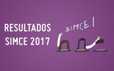 Resultados SIMCE 2017